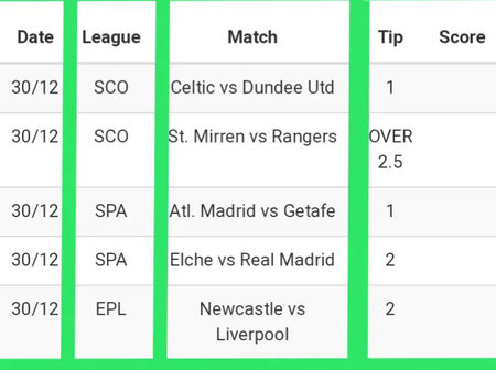 Seven Games to Highly Stake on and earn Big today