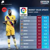 Checkout The List Of La Liga Footballers With Dropped Market Values