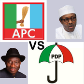 Opinion: APC and PDP May Not Win 2023 Presidential Election, Here Are The Two Party To Win.