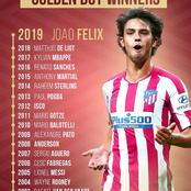Manchester United Players Dominate The List Of Golden Boys Winners