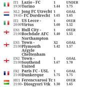 Mega Winning GG, Over 2.5 Goals VIP Multi Bets Including Juventus, Manchester City, Dortmund