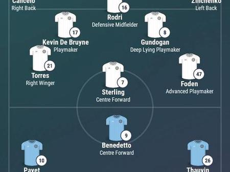 UCL: Marseille Vs Manchester City: MAN City Could Trash Marseille If PEP Consider this Lineup