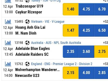 Super Monday's Mega Winning Eight(8) Soccer VIP Picks With Correct Score(CS) And Over 2.5 Predictions