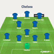 Opinion: This is the best lineup Frank Lampard can use against West Brom