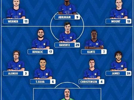 Chelsea Possible Lineup Against Manchester United Today (24/10/2020) At Old Trafford