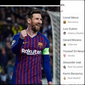 After Lionel Messi Scored A Goal Today, See How The Laliga Golden Boot Table Changed