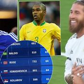 Highest scoring defenders of 21st century revealed – they're absolute goal machines