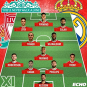 How Liverpool Should Line Up in UEFA Champions League If Klopp Want to Knock out Real Madrid: Opinion