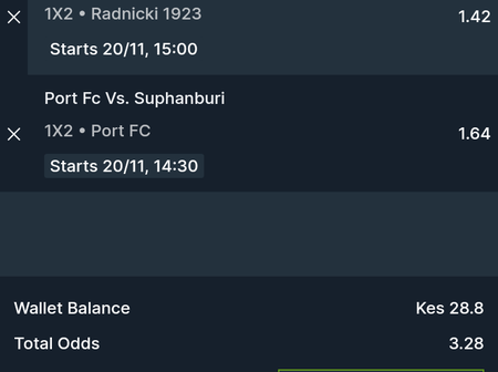 Safest Betika games to stake on this Saturday