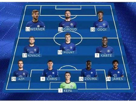 Possible Chelsea Lineup Against Burnley This Saturday (31/10/2020) On English Premier League