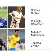 PSL's updated Topscorers list after the weekends fixtures.(Opinion)