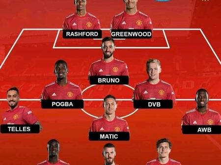 How Manchester United Could Lineup When They Battle Newcastle United In The Premier League