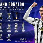 See Ronaldo's Achievements (Major Trophies And Awards) Since Turning 30 Years Old