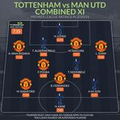 Tottenham Vs Man United Combined XI, Check Out United's Stars Who Made It