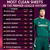 Petr Cech Tops Clean Sheets Charts In Premier League History