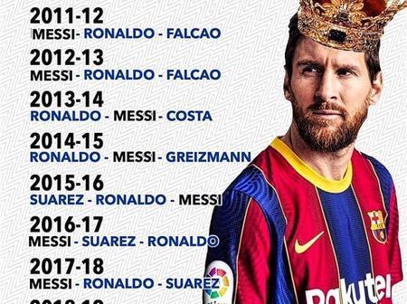 La Liga Top Scorers For The Past 10 Seasons