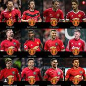 Among These Manchester United Academy Players, Name Your Favorite 3