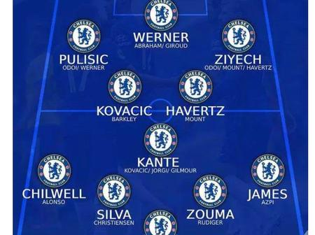 Opinion: Bayern Are Not Ready To Give Up Their UCL Crown But This Chelsea Squad Will Definitely Stop Them.