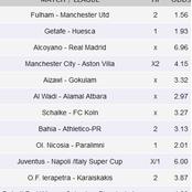 Wednesday's Hot Sure Soccer Picks For Man-u, Juventus, Man-City