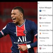 After Kylian Mbappe Scored A Goal Today, See How The Ligue 1 Golden Boot Table Changed