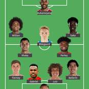 Check out this Arsenal's predicted lineup that should start against Burnley.