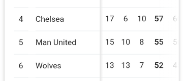 EPL Fixtures Of This Week