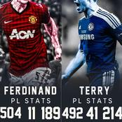 Who in your opinion was the better defender? Rio Ferdinand or John Terry?