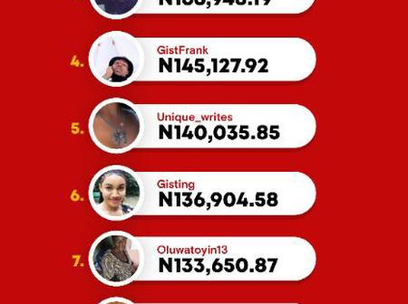 They are not with millions of followers yet they emerged among top 20 opera news earner in January