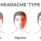 Do you have constant headaches all the time? Check out the types of headaches and their symptoms.