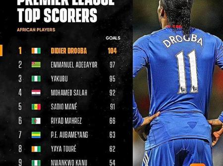 Nigerian Players Dominate The List Of Top 10 African Players With The Most Goals In Premier League