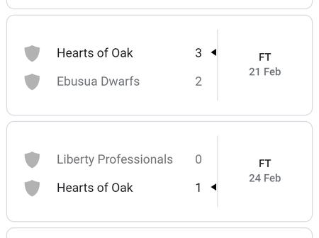 Accra Hearts of Oak are now back to their very best. Check out the results of their last 6 games.