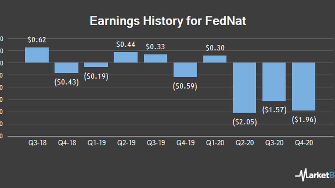 FedNat (NASDAQ:FNHC) Announces Quarterly Earnings Results