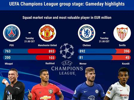 See The Tuesday Champions League Predictions