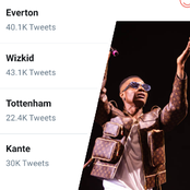 Wizkid is currently trending on Twitter, See the reason why he is on the top trend