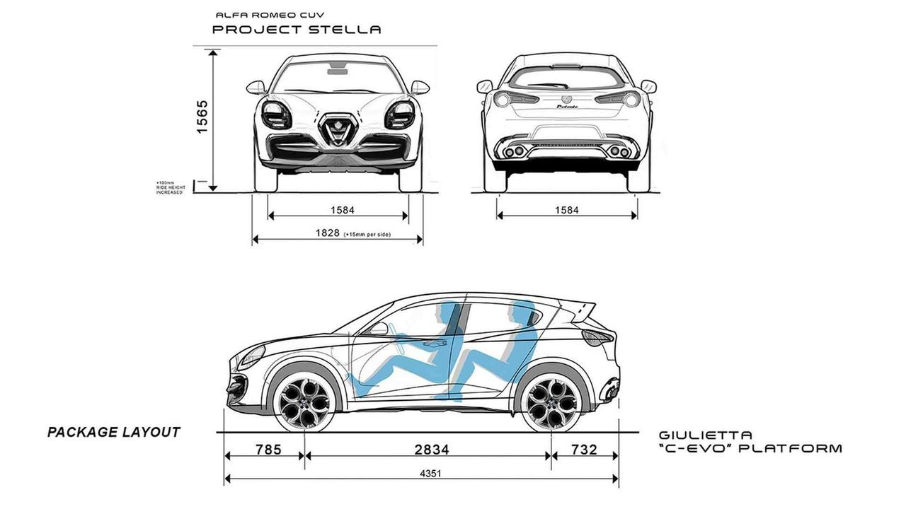 Alfa Romeo Brennero Tiny Electric Crossover Could Be Built In Poland