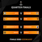 UEFA Europa League Quater-Finals Preview: Fixtures for Monday and Tuesday