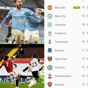 After today's games, this is how the EPL table looks