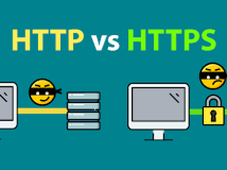 The reason you need to avoid visiting websites without https protocol.