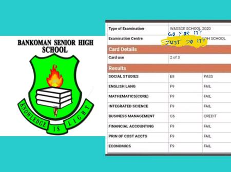 Bankoman S. H. S Headmistress in trouble as over 700 registered Students Failed in the 2020 WASSCE