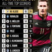 All Time World Cup Top Scorers: Can Lionel Messi Make Top 5 Before He Retires From Football?