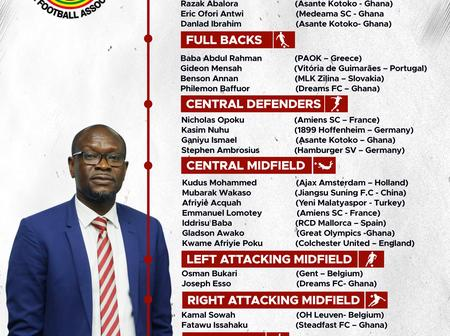 When will this interference in our senior national team Black Stars stop?