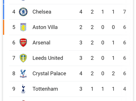 Chelsea Won 4-0 Against Crystal Palace, See How The EPL Table Looks Like Now