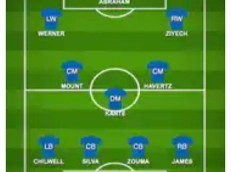 How Chelsea could defeat Tottenham with this Lineup.