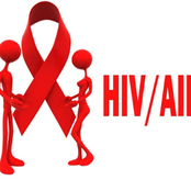 Countries With the Highest Rates of HIV/AIDs