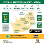Covid 19 latest updates in South Africa