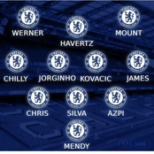 How Chelsea Could Lineup Against Everton In EPL Today