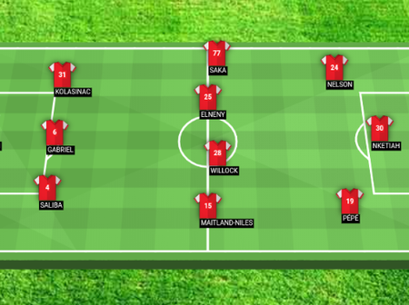 Arsenal's Possible Starting XI Against Liverpool