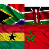 List of the 5 Most Powerful Countries in Africa 2020
