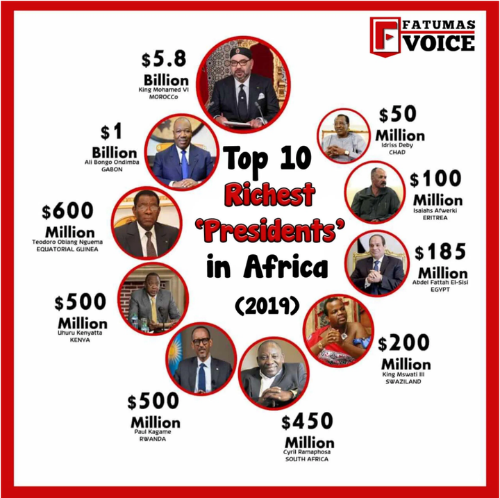 Top 10 Richest Presidents in Africa 2019