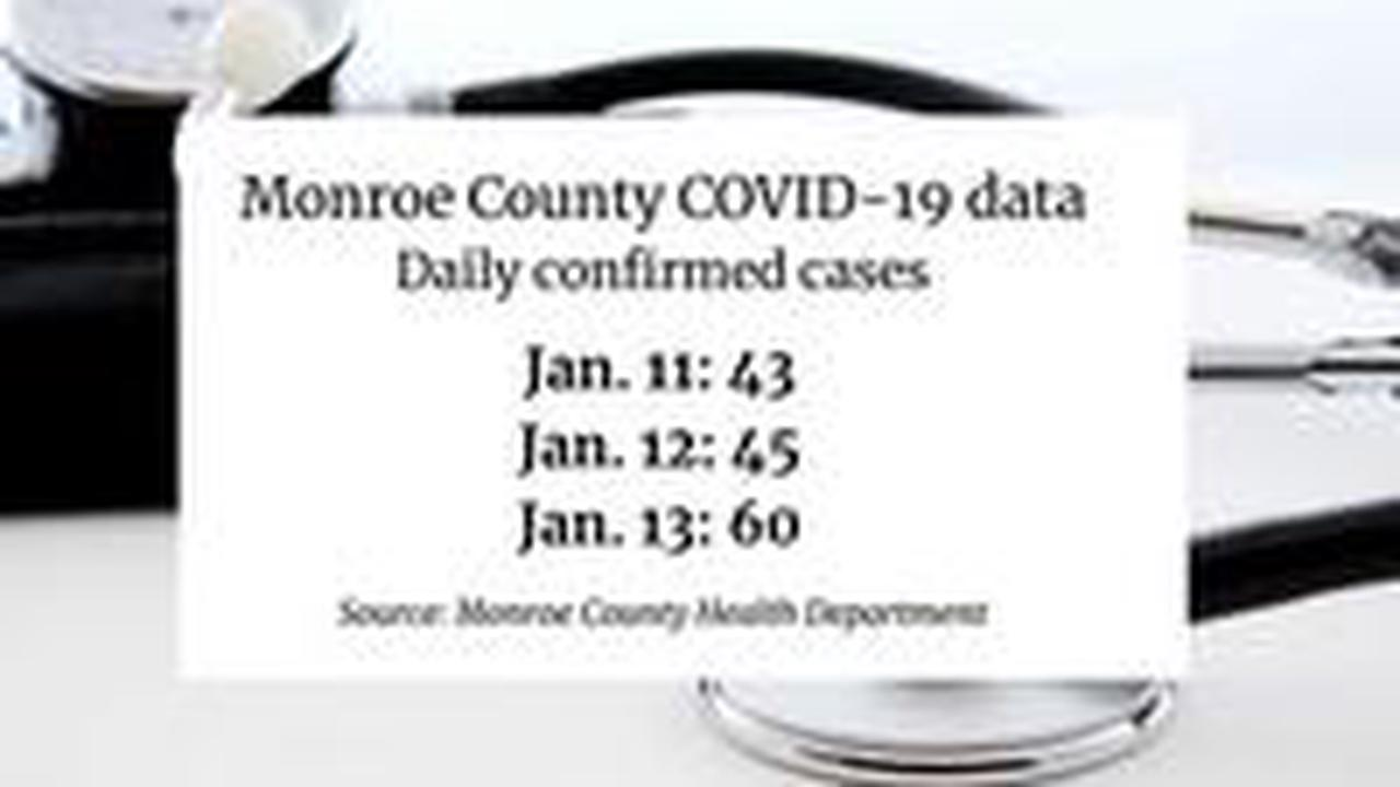 There are new rules on COVID quarantine in Monroe County. Latest updates